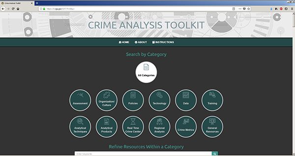 No Cost Crime Analysis Toolkit